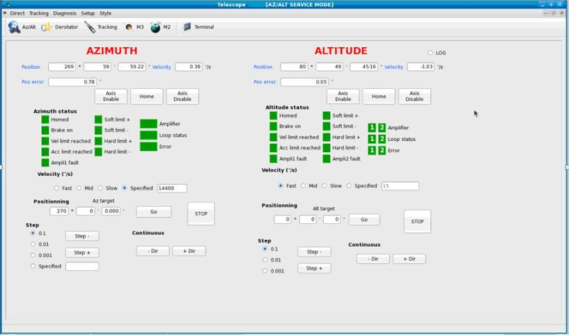 Mount Control System - 全球网络观测望远镜